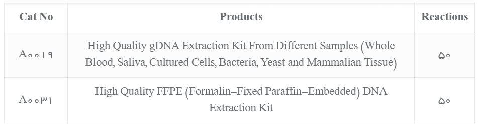 جدول محصولات ژنومیک DNA